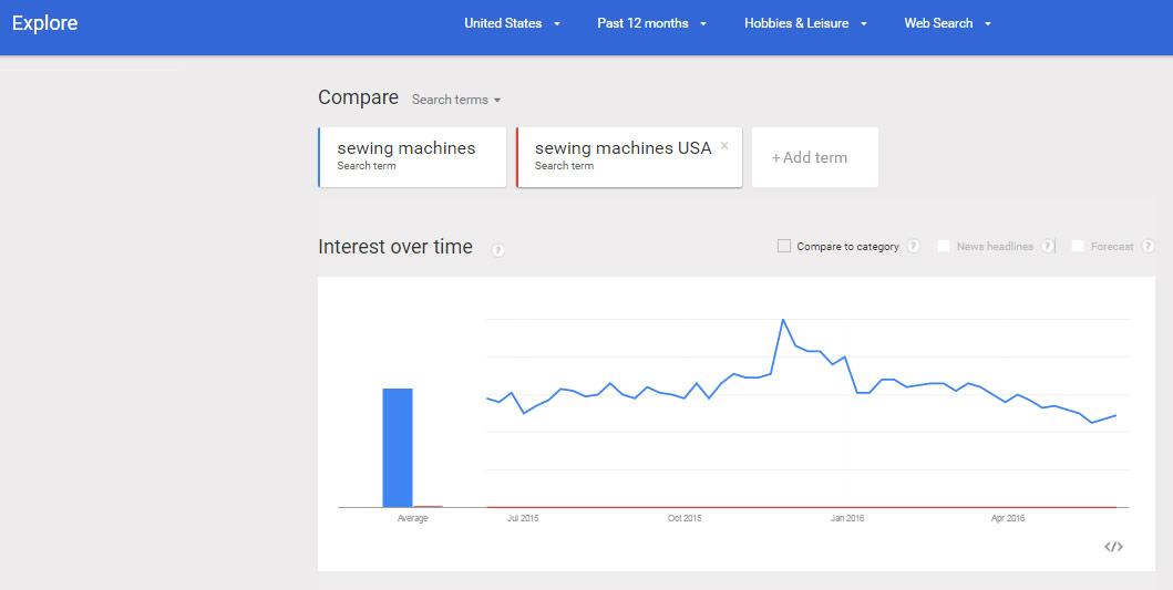 03a-Google-Trends.jpg